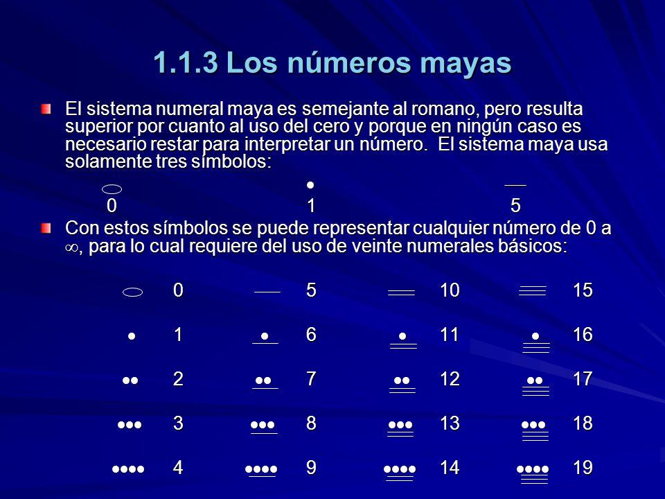 1.1.3 Los números mayas El sistema numeral maya es semejante al romano, pero resulta superior por cuanto al uso del cero y porque en ningún caso es ne
