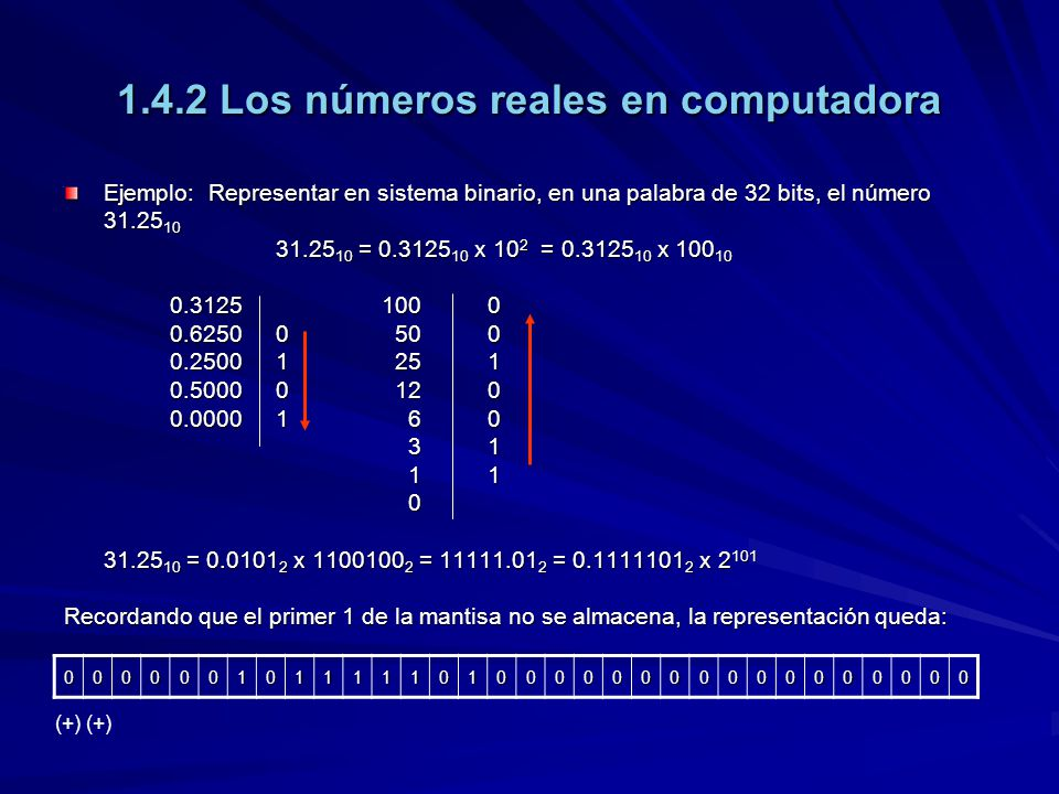 1.4.2 Los números reales en computadora Ejemplo: Representar en sistema binario, en una palabra de 32 bits, el número 31.25 10 31.25 10 = 0.3125 10 x 10 2 = 0.3125 10 x 100 10 0.3125 1000 0.6250 0 500 0.2500 1 251 0.5000 0 120 0.0000 1 60 31 31 11 11 0 31.25 10 = 0.0101 2 x 1100100 2 = 11111.01 2 = 0.1111101 2 x 2 101 Recordando que el primer 1 de la mantisa no se almacena, la representación queda: 00000010111110100000000000000000 (+)