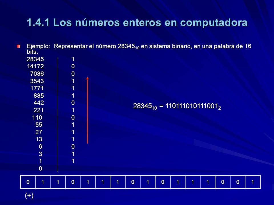 1.4.2 Los números reales en computadora 0.01 0.020 0.040 0.080 0.160 0.320 0.640 0.281 0.560 0.121 0.240 0.480 0.960 0.921 0.841 0.681 0.361 1/100 = 0.01 10 = 0.0000001010001111 2 = 0.1010001111 2 x 2 -110 10000 5000 2500 1251 620 311 151 71 31 11 0 1000 10 = 1111101000 2 1000 x 1/100 = 1111101000 2 x 0.1010001111 2 x 2 -110