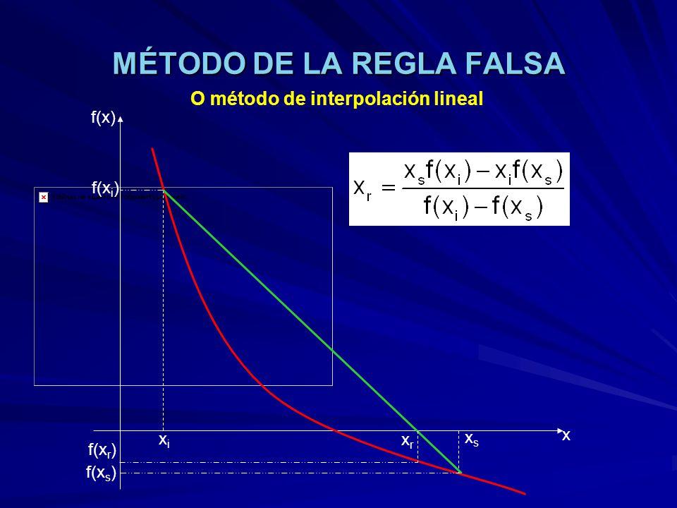 MÉTODO DE LA REGLA FALSA xixi xsxs xrxr f(x) x f(x i ) f(x s ) f(x r ) O método de interpolación lineal