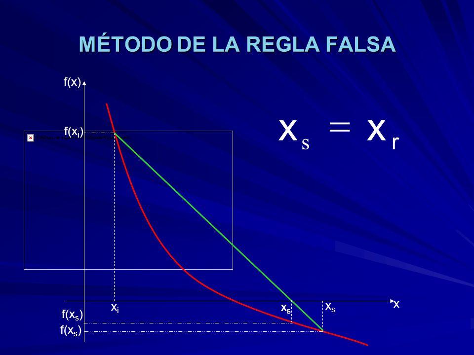 xrxr MÉTODO DE LA REGLA FALSA xixi xsxs xsxs f(x) x f(x i ) f(x s ) r xx s