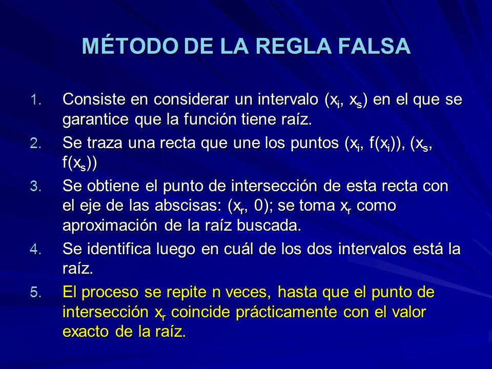 MÉTODO DE LA REGLA FALSA 1. Consiste en considerar un intervalo (x i, x s ) en el que se garantice que la función tiene raíz. 2. Se traza una recta qu