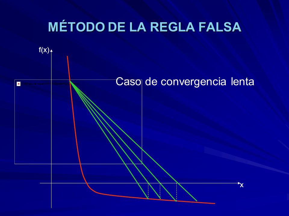 MÉTODO DE LA REGLA FALSA f(x) x Caso de convergencia lenta