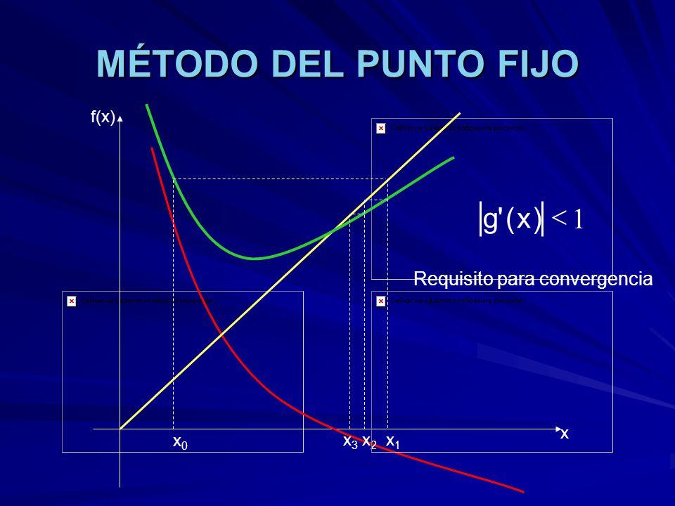 MÉTODO DEL PUNTO FIJO f(x) x x0x0 x3x3 x2x2 x1x1 Requisito para convergencia 1 )x('g