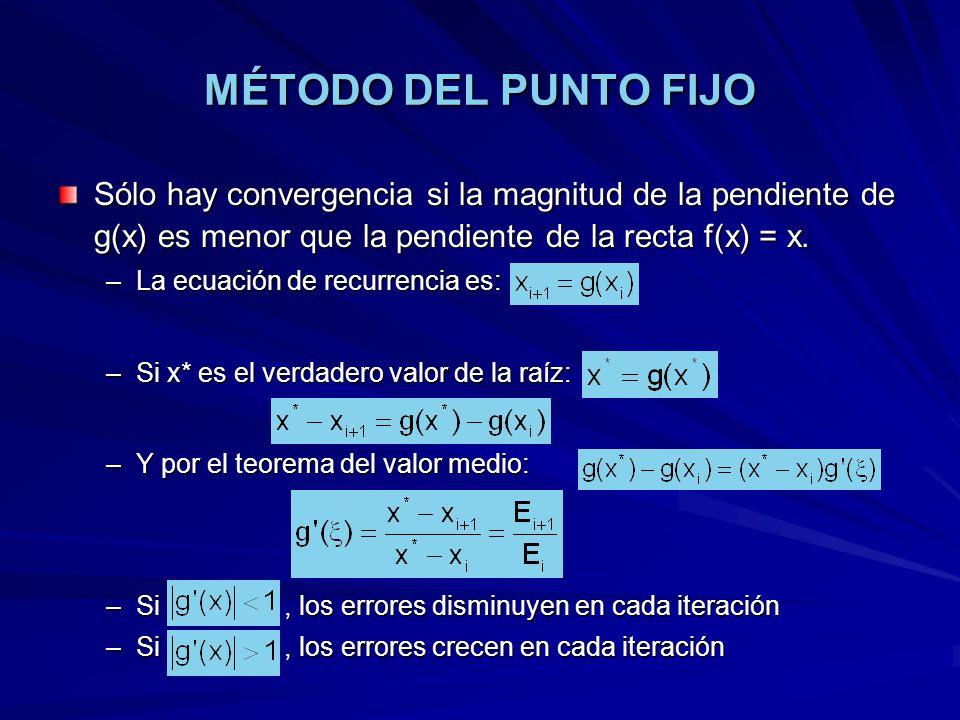MÉTODO DEL PUNTO FIJO Sólo hay convergencia si la magnitud de la pendiente de g(x) es menor que la pendiente de la recta f(x) = x. –La ecuación de rec