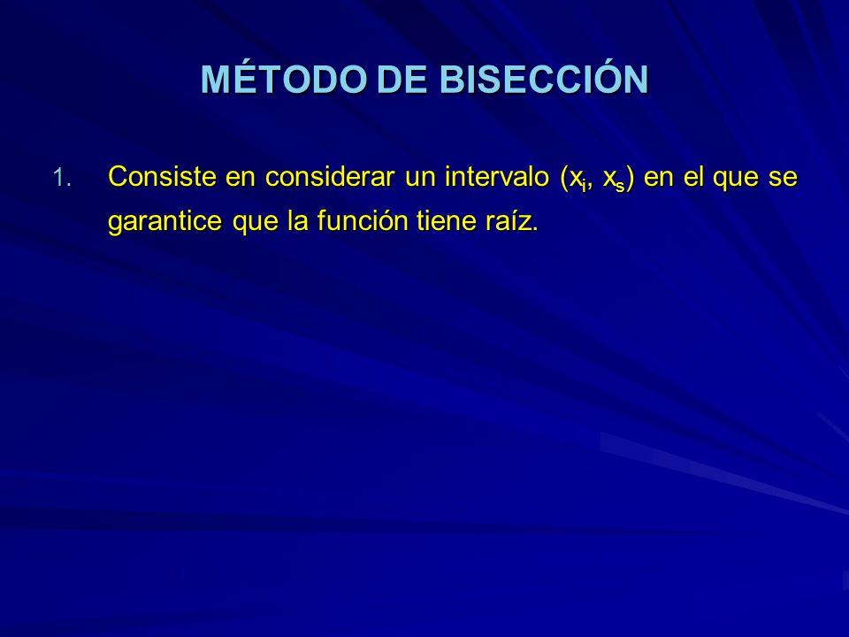 MÉTODO DE BISECCIÓN 1. Consiste en considerar un intervalo (x i, x s ) en el que se garantice que la función tiene raíz.
