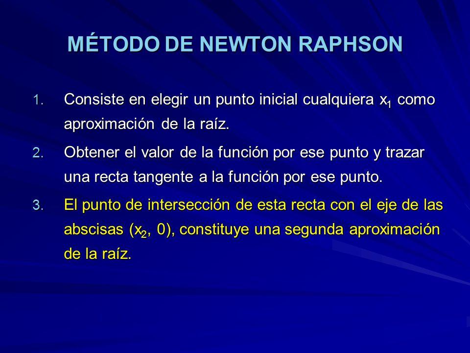 MÉTODO DE NEWTON RAPHSON 1. Consiste en elegir un punto inicial cualquiera x 1 como aproximación de la raíz. 2. Obtener el valor de la función por ese