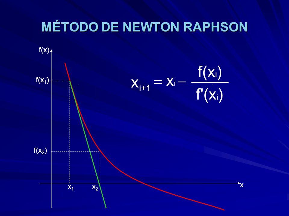 MÉTODO DE NEWTON RAPHSON x1x1 f(x) x f(x 1 ) x2x2 f(x 2 ) i+1 x f'(x i ) x i f(x i )