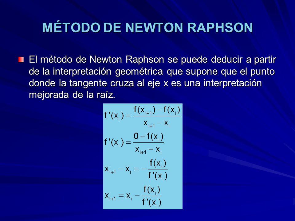 MÉTODO DE NEWTON RAPHSON El método de Newton Raphson se puede deducir a partir de la interpretación geométrica que supone que el punto donde la tangen