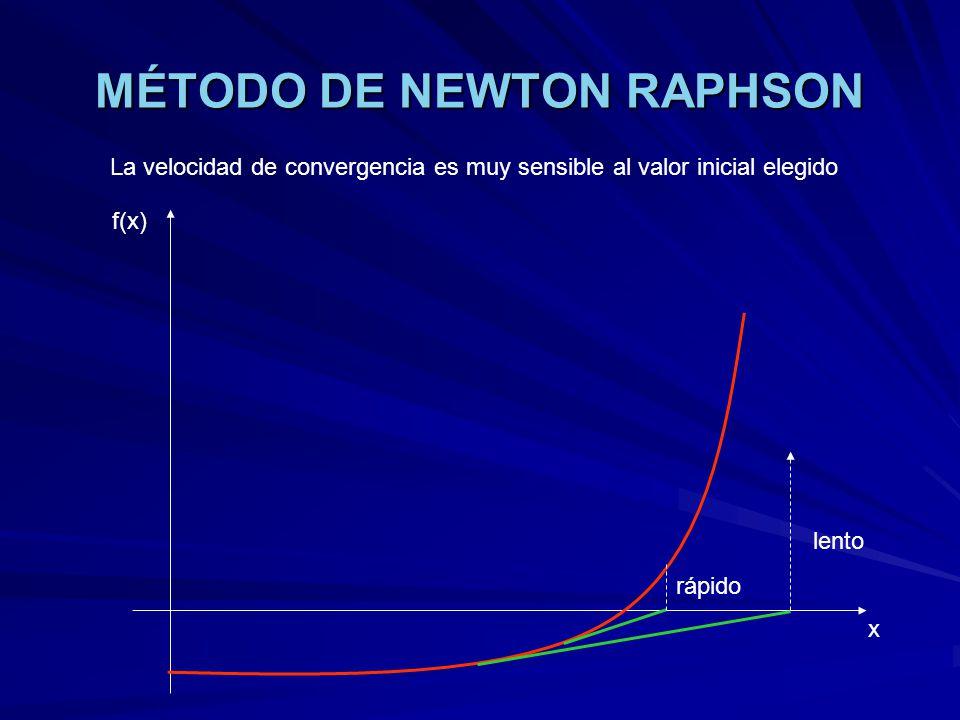 MÉTODO DE NEWTON RAPHSON f(x) x La velocidad de convergencia es muy sensible al valor inicial elegido lento rápido