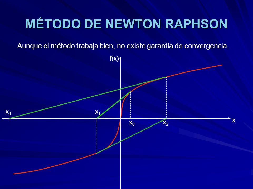 MÉTODO DE NEWTON RAPHSON Aunque el método trabaja bien, no existe garantía de convergencia. x x3x3 x1x1 x2x2 x0x0 f(x)