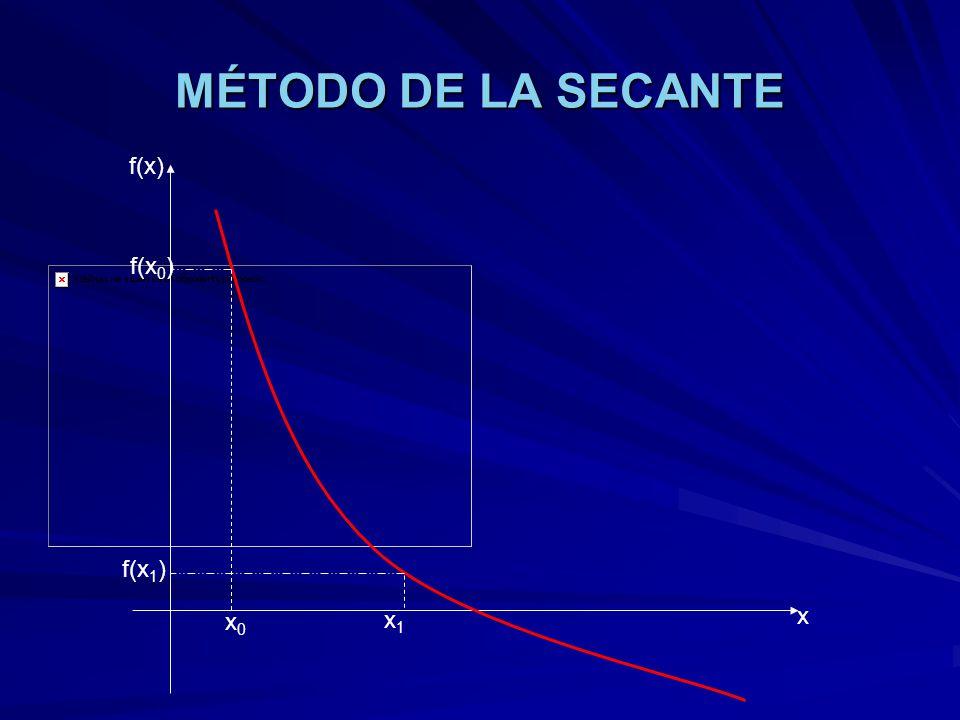 MÉTODO DE LA SECANTE x0x0 x1x1 f(x) x f(x 0 ) f(x 1 )