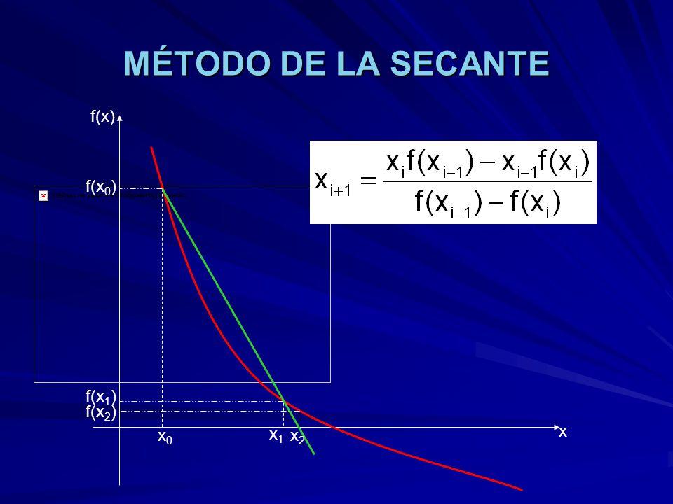 MÉTODO DE LA SECANTE x0x0 x1x1 f(x) x f(x 0 ) f(x 1 ) x2x2 f(x 2 )