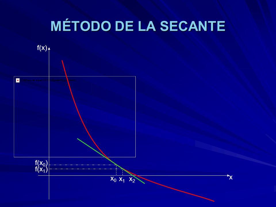 MÉTODO DE LA SECANTE x0x0 f(x) x f(x 0 ) x1x1 f(x 1 ) x2x2