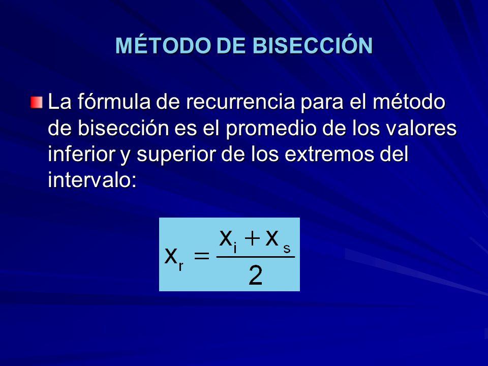 MÉTODO DE BISECCIÓN La fórmula de recurrencia para el método de bisección es el promedio de los valores inferior y superior de los extremos del interv