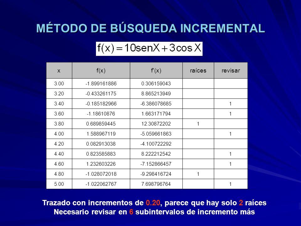 MÉTODO DE BÚSQUEDA INCREMENTAL Trazado con incrementos de 0.10, parece que hay solo 4 raíces
