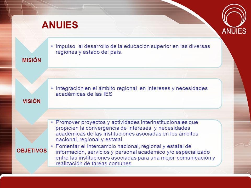 Red Sur-Sureste (2005) Red Centro- Occidente (2005) Red Centro-Sur (1996) En proceso de creación: Red Noreste Red Noroeste Red Metropolitana (2012) Contexto actual de la conformación de las Redes Regionales de Servicio Social