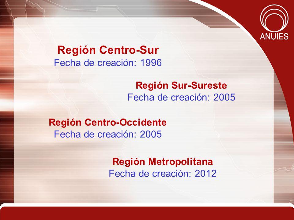 Región Centro-Sur Fecha de creación: 1996 Región Sur-Sureste Fecha de creación: 2005 Región Centro-Occidente Fecha de creación: 2005 Región Metropolitana Fecha de creación: 2012