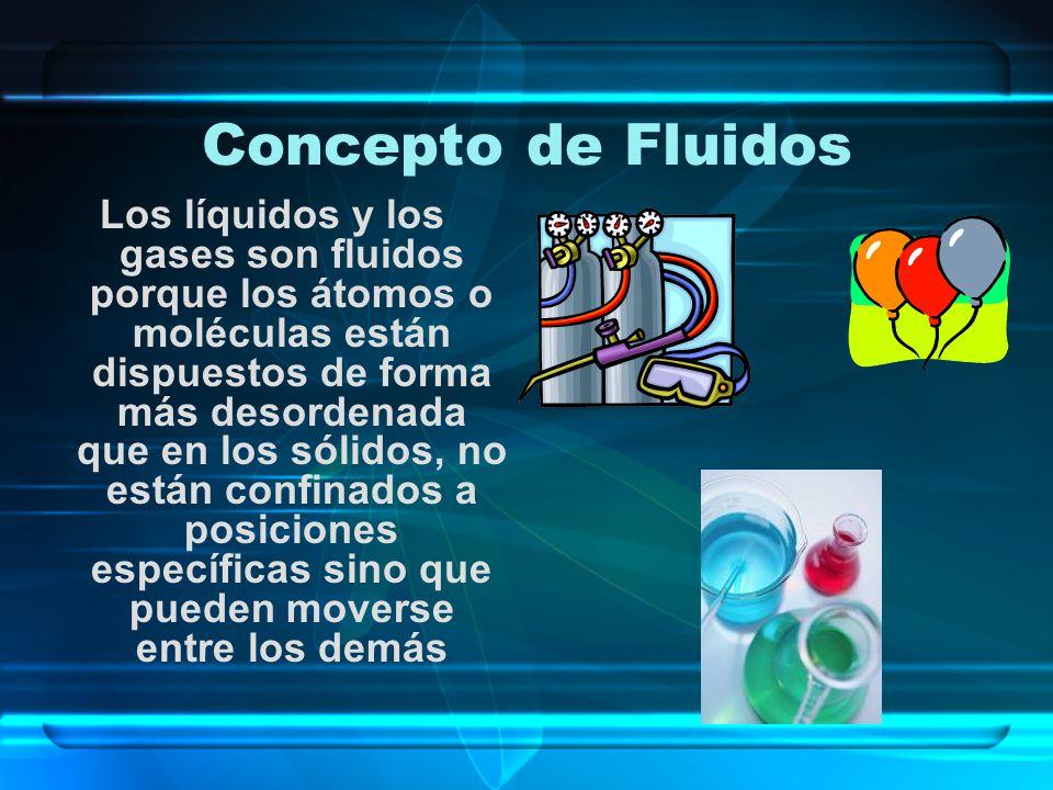 Conceptos de Hidrostática