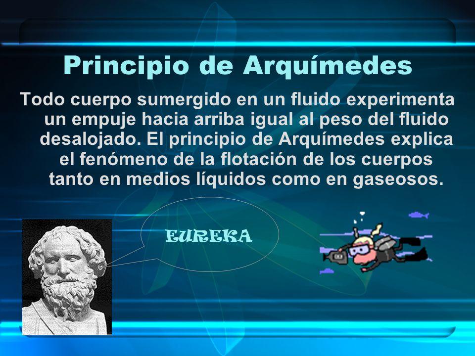 Aplicaciones del Principio de Pascal