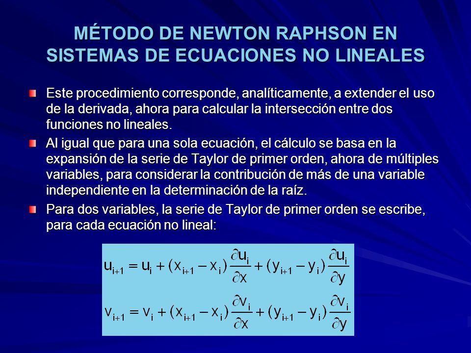 MÉTODO DE NEWTON RAPHSON EN SISTEMAS DE ECUACIONES NO LINEALES Este procedimiento corresponde, analíticamente, a extender el uso de la derivada, ahora