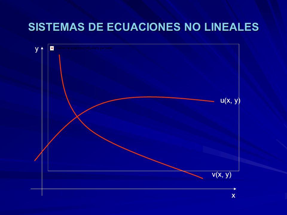 SISTEMAS DE ECUACIONES NO LINEALES u(x, y) v(x, y) x y