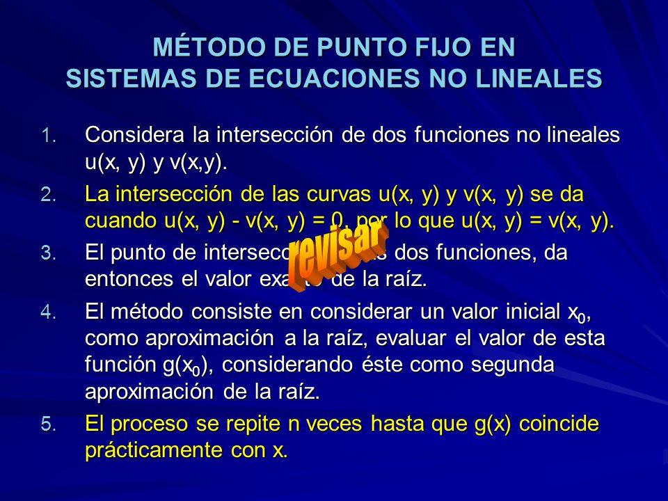 MÉTODO DE PUNTO FIJO EN SISTEMAS DE ECUACIONES NO LINEALES 1. Considera la intersección de dos funciones no lineales u(x, y) y v(x,y). 2. La intersecc
