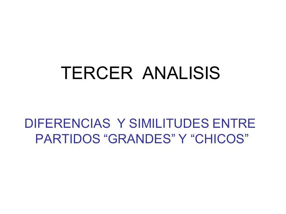 TERCER ANALISIS DIFERENCIAS Y SIMILITUDES ENTRE PARTIDOS GRANDES Y CHICOS