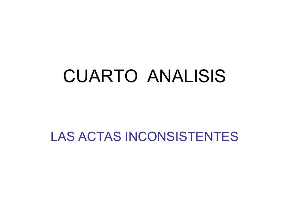 CUARTO ANALISIS LAS ACTAS INCONSISTENTES