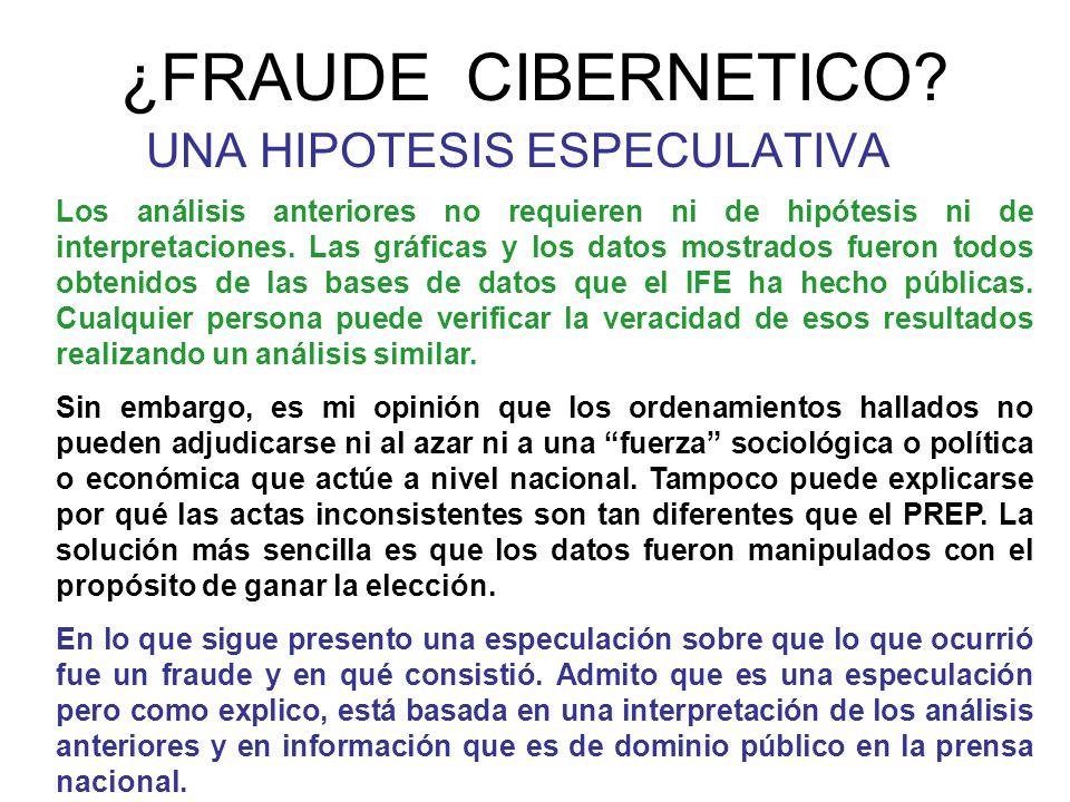 ¿FRAUDE CIBERNETICO.