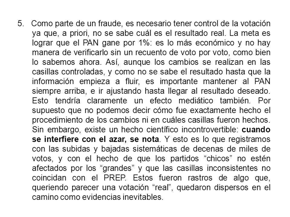 5. Como parte de un fraude, es necesario tener control de la votación ya que, a priori, no se sabe cuál es el resultado real. La meta es lograr que el