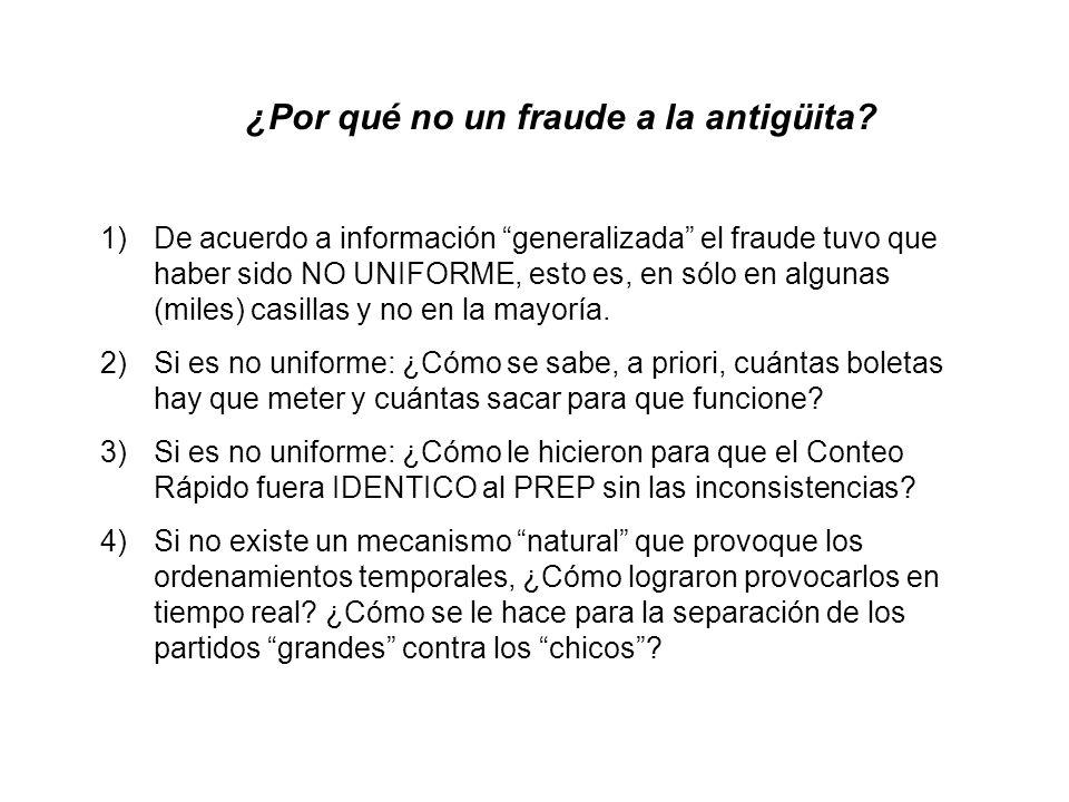 ¿Por qué no un fraude a la antigüita? 1)De acuerdo a información generalizada el fraude tuvo que haber sido NO UNIFORME, esto es, en sólo en algunas (
