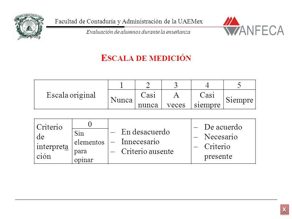 Facultad de Contaduría y Administración de la UAEMex Evaluación de alumnos durante la enseñanza XXXX XXXX E SCALA DE MEDICIÓN Escala original 12345 Nu