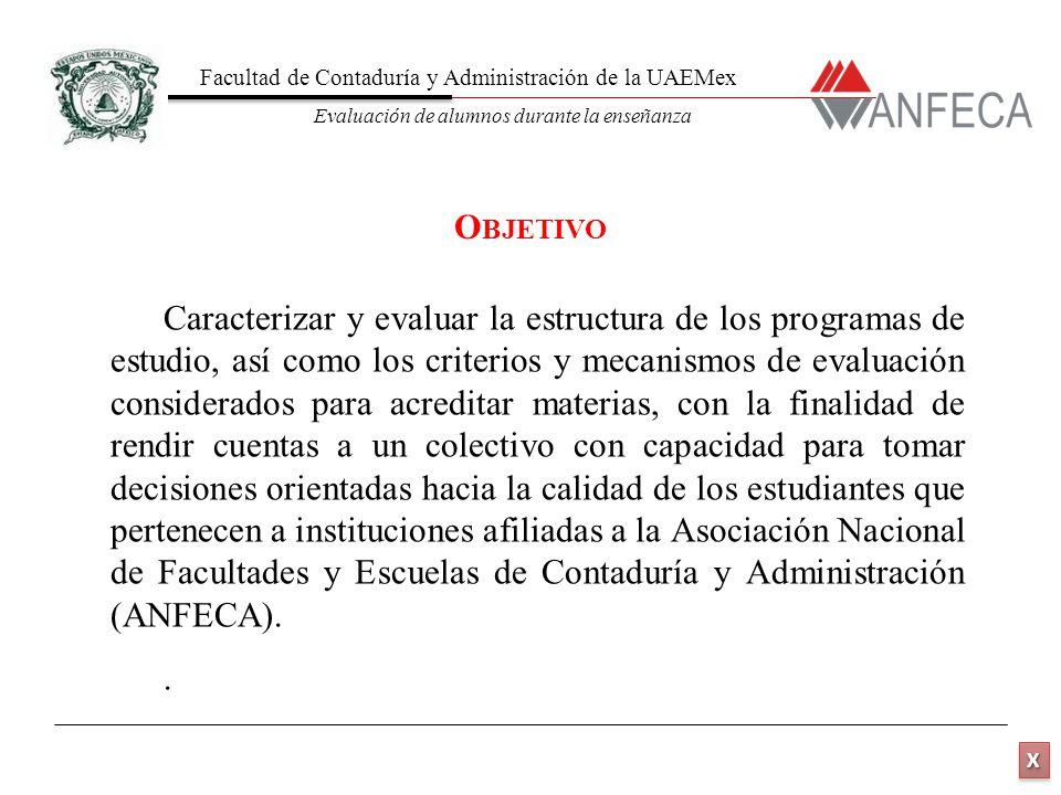 Facultad de Contaduría y Administración de la UAEMex Evaluación de alumnos durante la enseñanza XXXX XXXX Consideraciones Teóricas Cuernavaca, Mor., 24 de junio de 2010