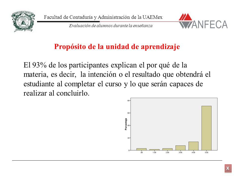 Facultad de Contaduría y Administración de la UAEMex Evaluación de alumnos durante la enseñanza XXXX XXXX El 93% de los participantes explican el por