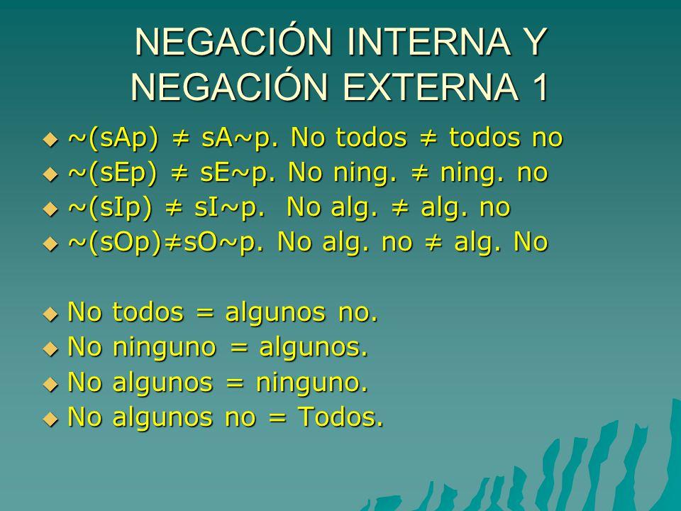 NEGACIÓN INTERNA Y NEGACIÓN EXTERNA 1 ~(sAp) sA~p.