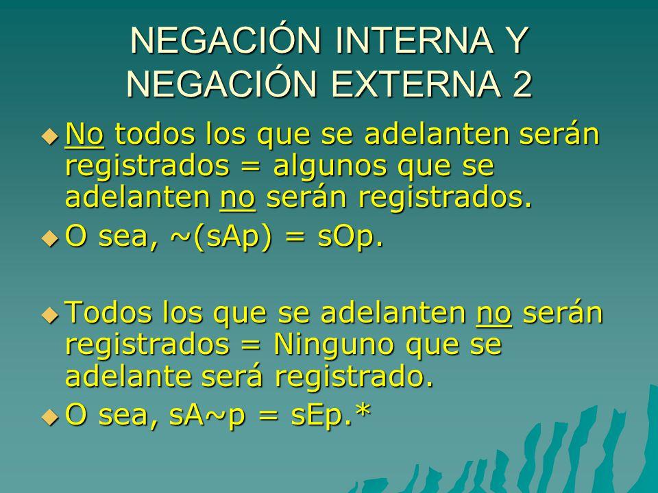 NEGACIÓN INTERNA Y NEGACIÓN EXTERNA 2 No todos los que se adelanten serán registrados = algunos que se adelanten no serán registrados.