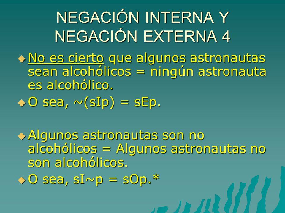 NEGACIÓN INTERNA Y NEGACIÓN EXTERNA 4 No es cierto que algunos astronautas sean alcohólicos = ningún astronauta es alcohólico.
