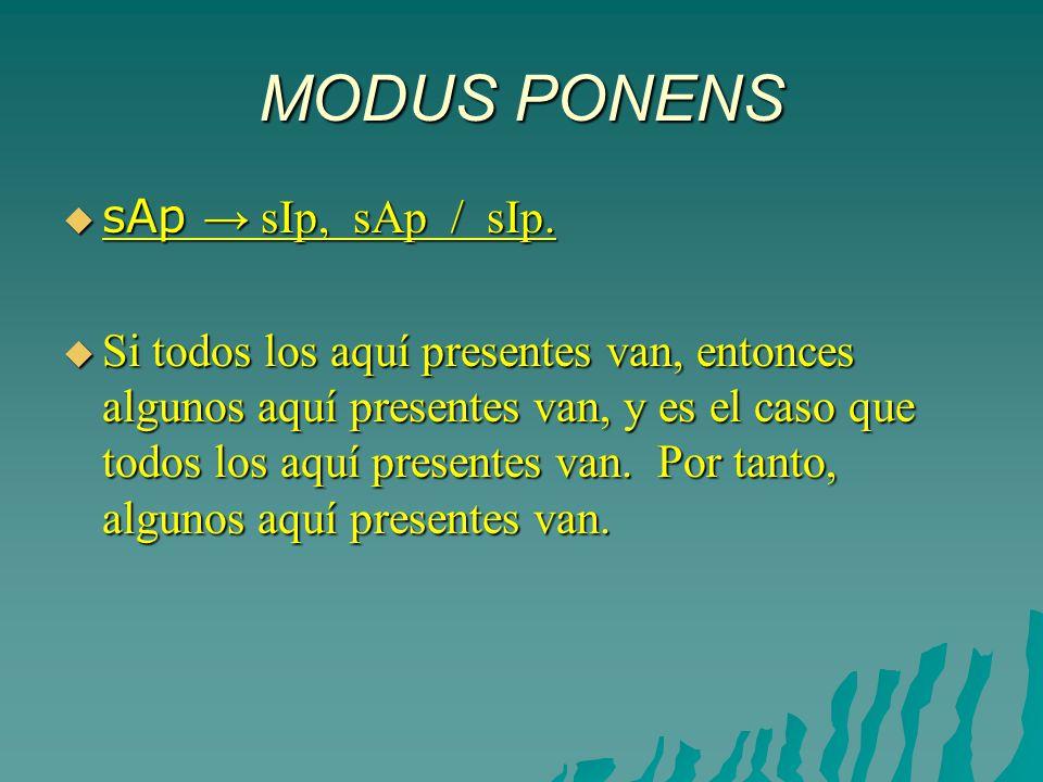 MODUS PONENS sAp sIp, sAp / sIp.sAp sIp, sAp / sIp.