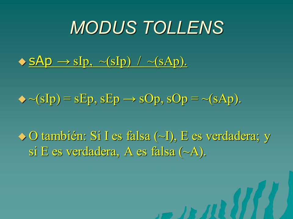 MODUS TOLLENS sAp sIp, ~(sIp) / ~(sAp).sAp sIp, ~(sIp) / ~(sAp).