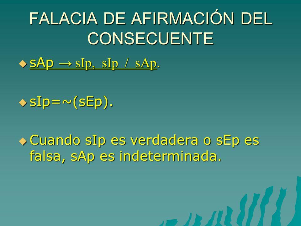FALACIA DE AFIRMACIÓN DEL CONSECUENTE sAp sIp, sIp / sAp.