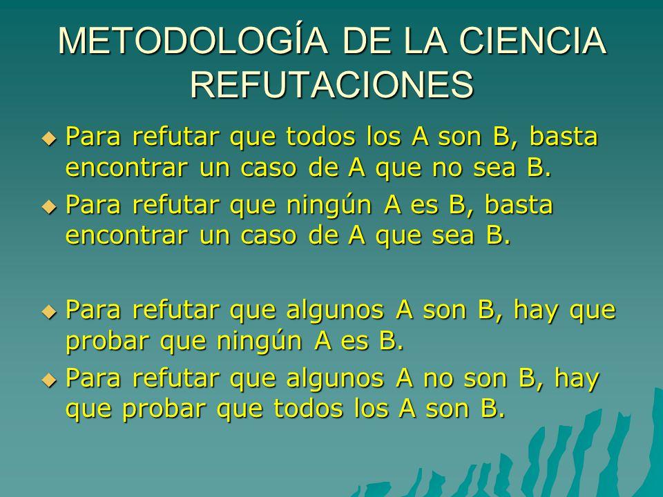 METODOLOGÍA DE LA CIENCIA REFUTACIONES Para refutar que todos los A son B, basta encontrar un caso de A que no sea B.