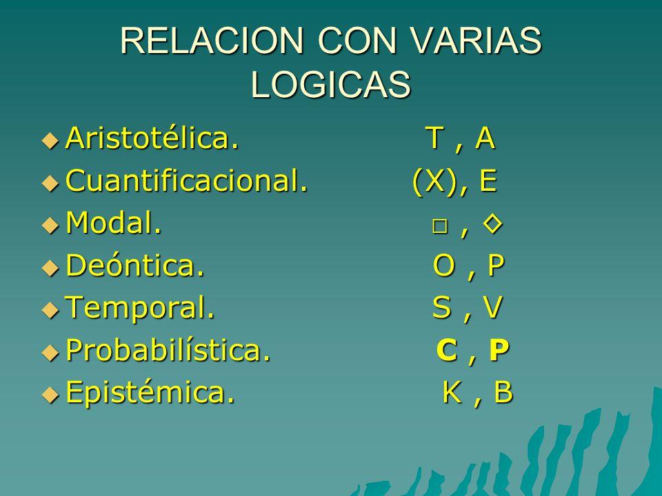 RELACION CON VARIAS LOGICAS Aristotélica.T, A Aristotélica.