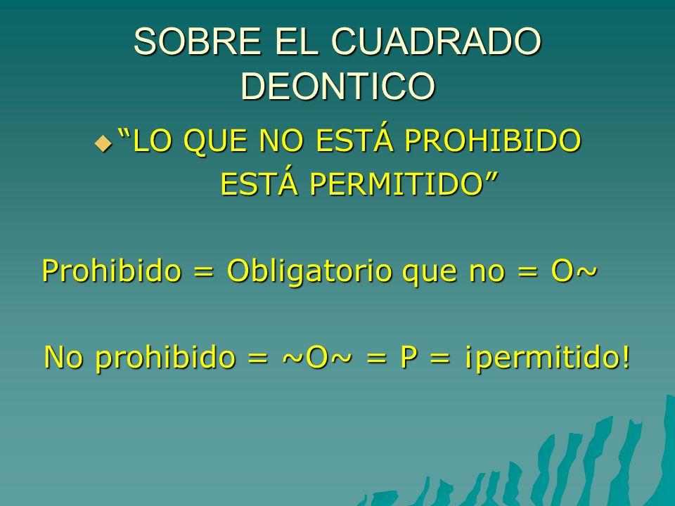 SOBRE EL CUADRADO DEONTICO LO QUE NO ESTÁ PROHIBIDO LO QUE NO ESTÁ PROHIBIDO ESTÁ PERMITIDO ESTÁ PERMITIDO Prohibido = Obligatorio que no = O~ No prohibido = ~O~ = P = ¡permitido!