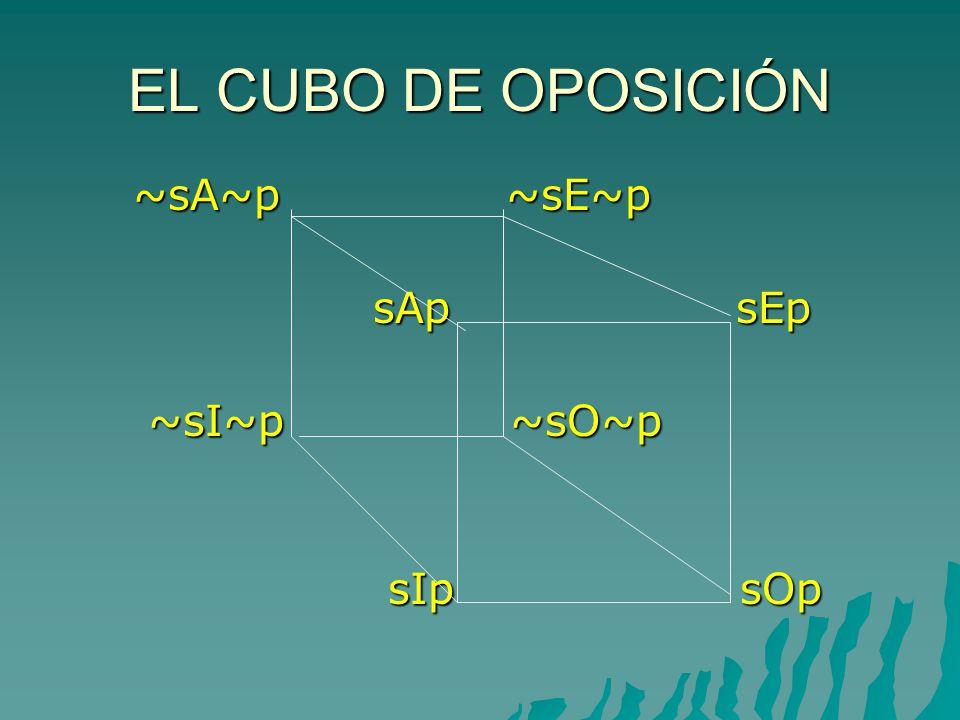 EL CUBO DE OPOSICIÓN ~sA~p ~sE~p ~sA~p ~sE~p sAp sEp sAp sEp ~sI~p ~sO~p ~sI~p ~sO~p sIp sOp sIp sOp
