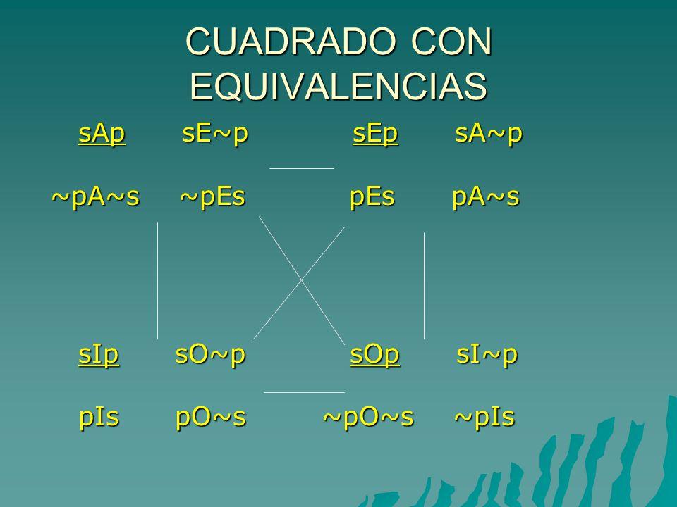 EQUIVALENCIAS ISOMORFICAS DE OPERADORES T=~A~(x)=~E~=~~O=~P~S=~V~C=~P~K=~B~ A=~T~E=~(x)~=~~P=~O~V=~S~P=~C~B=~K~ ~A=T~ ~(x) =E~ ~=~~O=P~~S=V~~P=C~~K=B~ ~T=A~~E=(x)~~=~~P=O~~V=S~~C=P~~B=K~