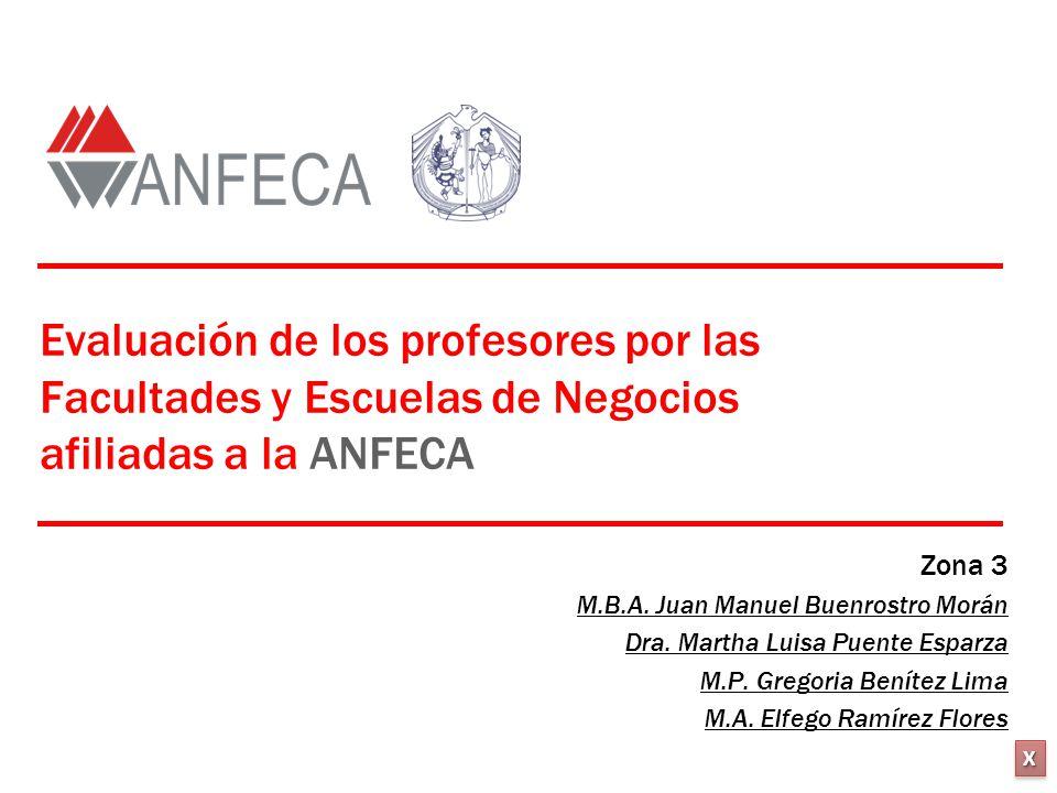 XXXX XXXX Evaluación de los profesores por las Facultades y Escuelas de Negocios afiliadas a la ANFECA Zona 3 M.B.A. Juan Manuel Buenrostro Morán Dra.