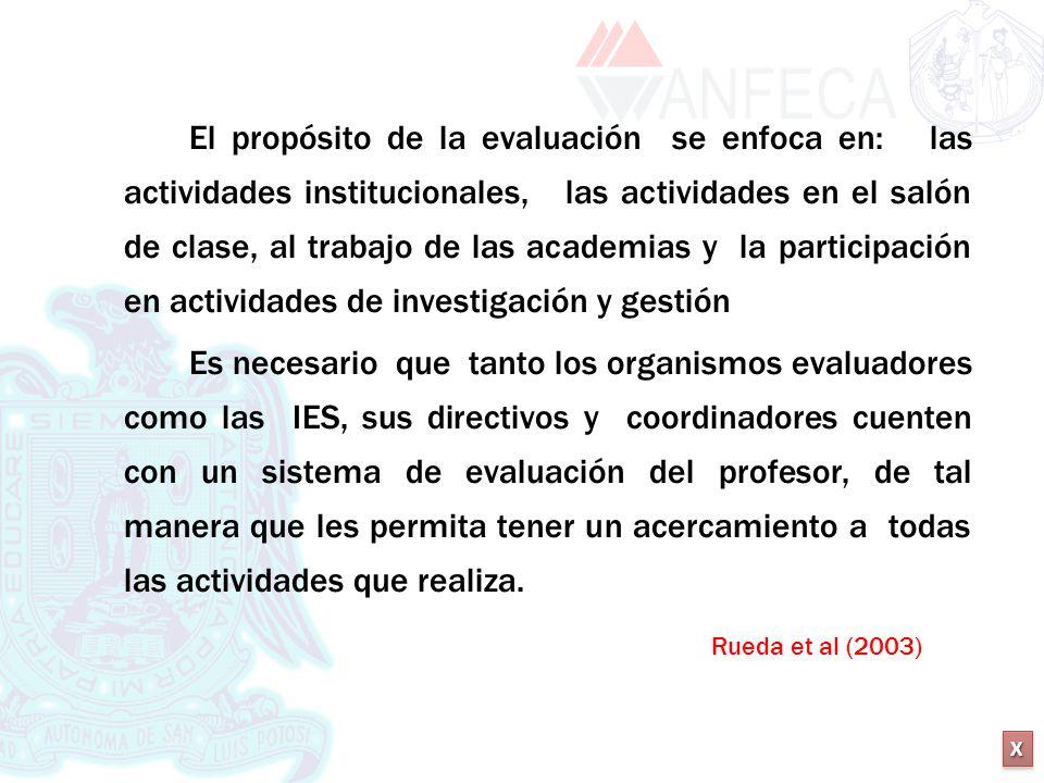 XXXX XXXX El propósito de la evaluación se enfoca en: las actividades institucionales, las actividades en el salón de clase, al trabajo de las academi