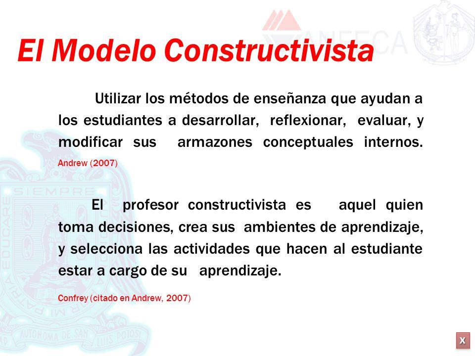 XXXX XXXX El Modelo Constructivista Utilizar los métodos de enseñanza que ayudan a los estudiantes a desarrollar, reflexionar, evaluar, y modificar su