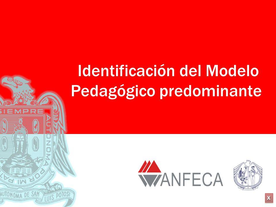 XXXX XXXX Identificación del Modelo Pedagógico predominante
